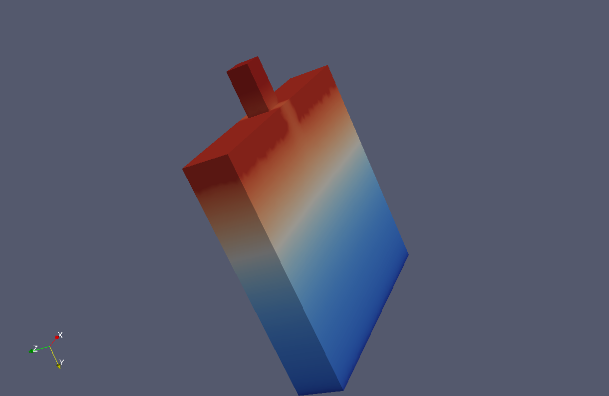 3d Mosfet Devsim Mos Transistors Operation Here Is Devsims First Simulation Of A Transistor The Coloring Potential At Zero Bias